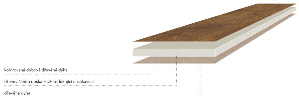 Designové dřevěné podlahy